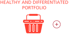 Healthy and differentiated portfolio