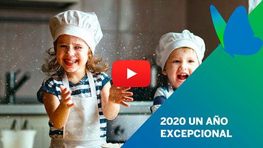 Principales highlights 2020